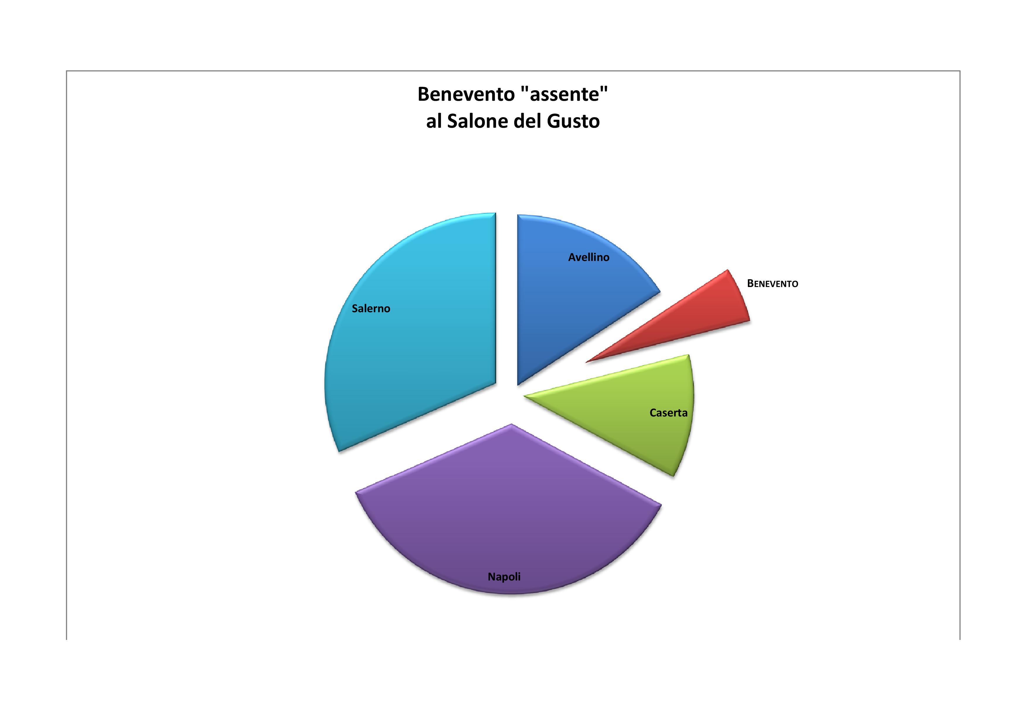 TORTA PARTECIPAZIONE AZIENDE BENEVENTO SALONE DEL GUSTO